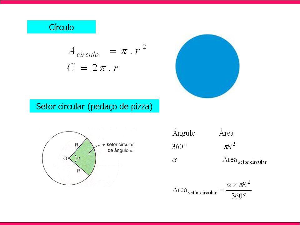 Círculo Setor circular (pedaço de pizza)