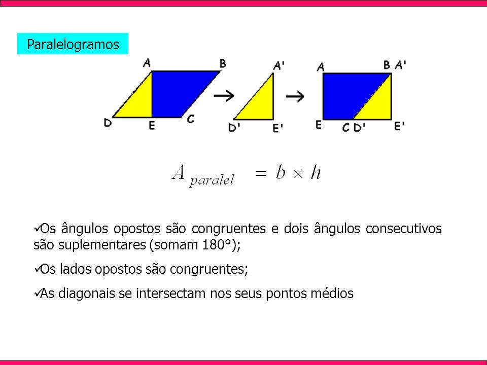 Paralelogramos Os ângulos opostos são congruentes e dois ângulos consecutivos são suplementares (somam 180°); Os lados opostos são congruentes; As dia