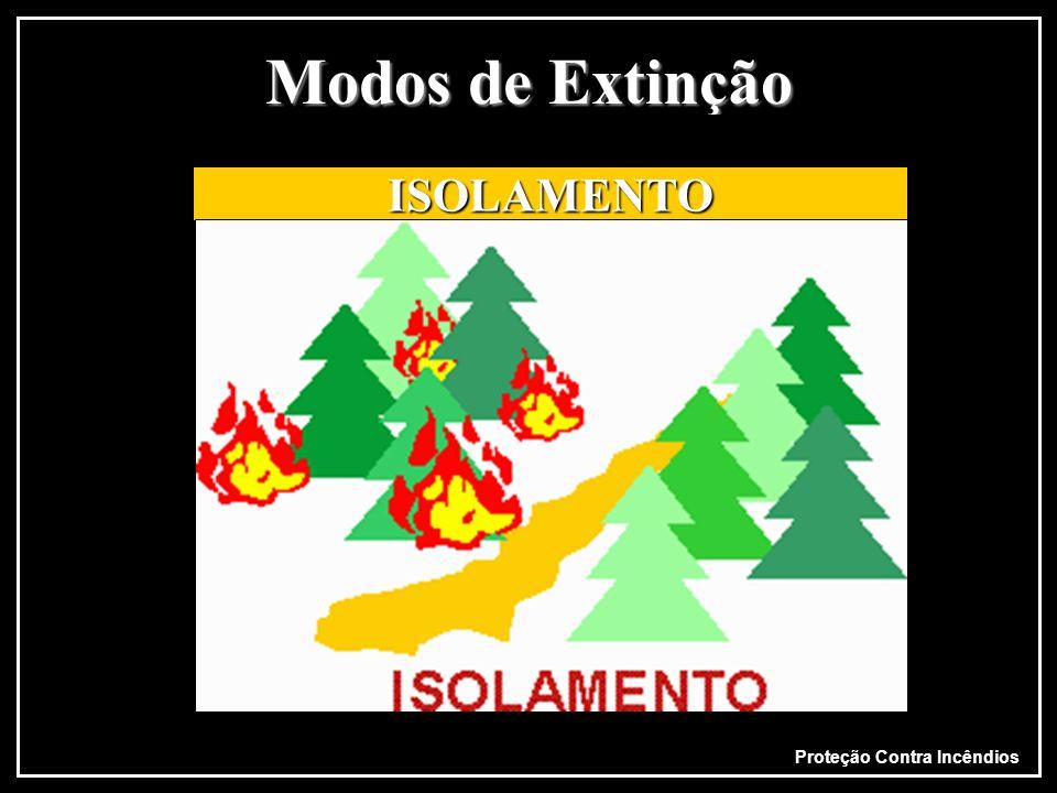 Proteção Contra Incêndios RESFRIAMENTO Trata-se de diminuir a temperatura (calor) do material em chamas. ABAFAMENTO Trata-se de eliminar o oxigênio (c