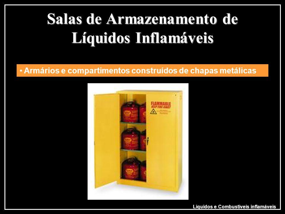 Placas indicativas nas portas de acesso Líquidos e Combustíveis inflamáveis Salas de Armazenamento de Líquidos Inflamáveis Placas indicativas nas port