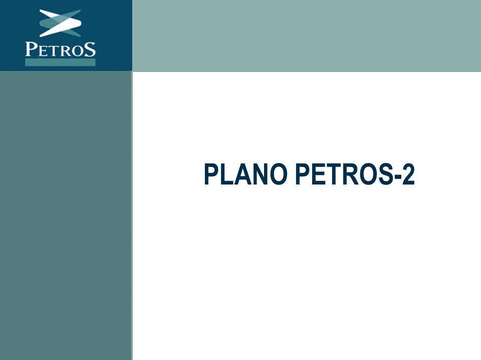 A Petros – Gestora do Plano PP2 O Plano PP2 Principais características Elenco de Benefícios Contribuições Simulador de Renda Instruções para a inscrição no Plano PP2 Em pauta
