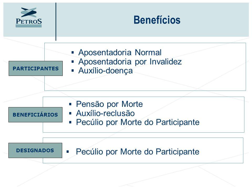 Benefícios Aposentadoria Normal Aposentadoria por Invalidez Auxílio-doença PARTICIPANTES Pensão por Morte Auxílio-reclusão Pecúlio por Morte do Partic
