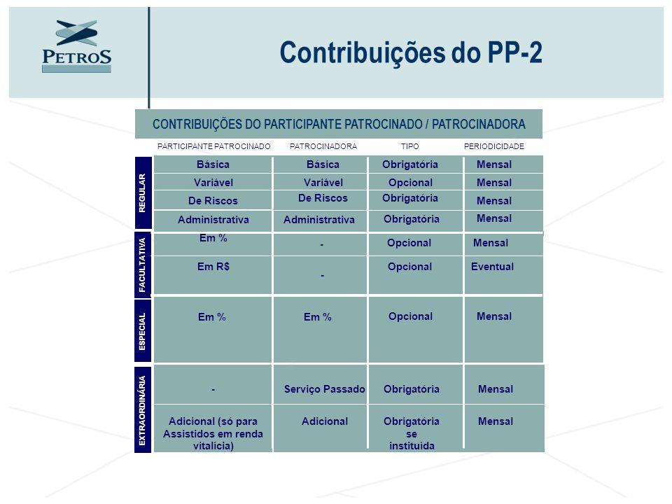 MensalOpcional ESPECIAL Em % Mensal Obrigatória se instituída AdicionalAdicional (só para Assistidos em renda vitalícia) MensalObrigatóriaServiço Pass
