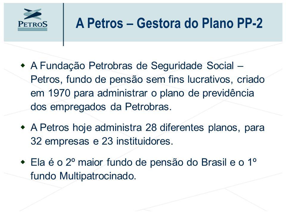 A Petros – Gestora do Plano PP-2 w A Fundação Petrobras de Seguridade Social – Petros, fundo de pensão sem fins lucrativos, criado em 1970 para admini