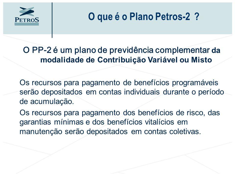 O PP-2 é um plano de previdência complementar da modalidade de Contribuição Variável ou Misto Os recursos para pagamento de benefícios programáveis se