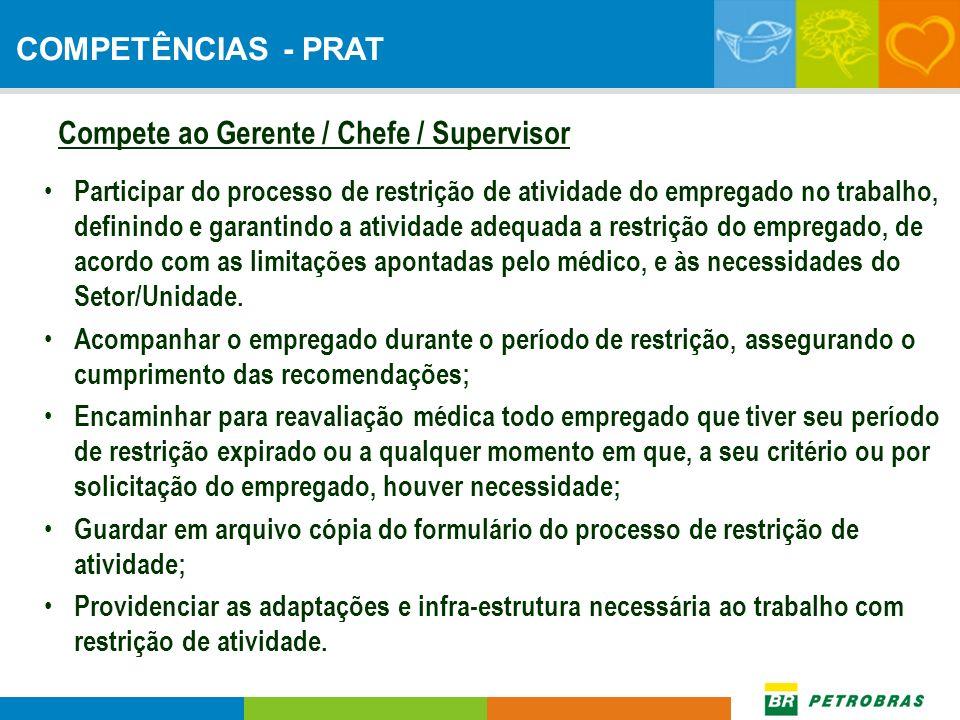 Compete ao Gerente / Chefe / Supervisor Participar do processo de restrição de atividade do empregado no trabalho, definindo e garantindo a atividade