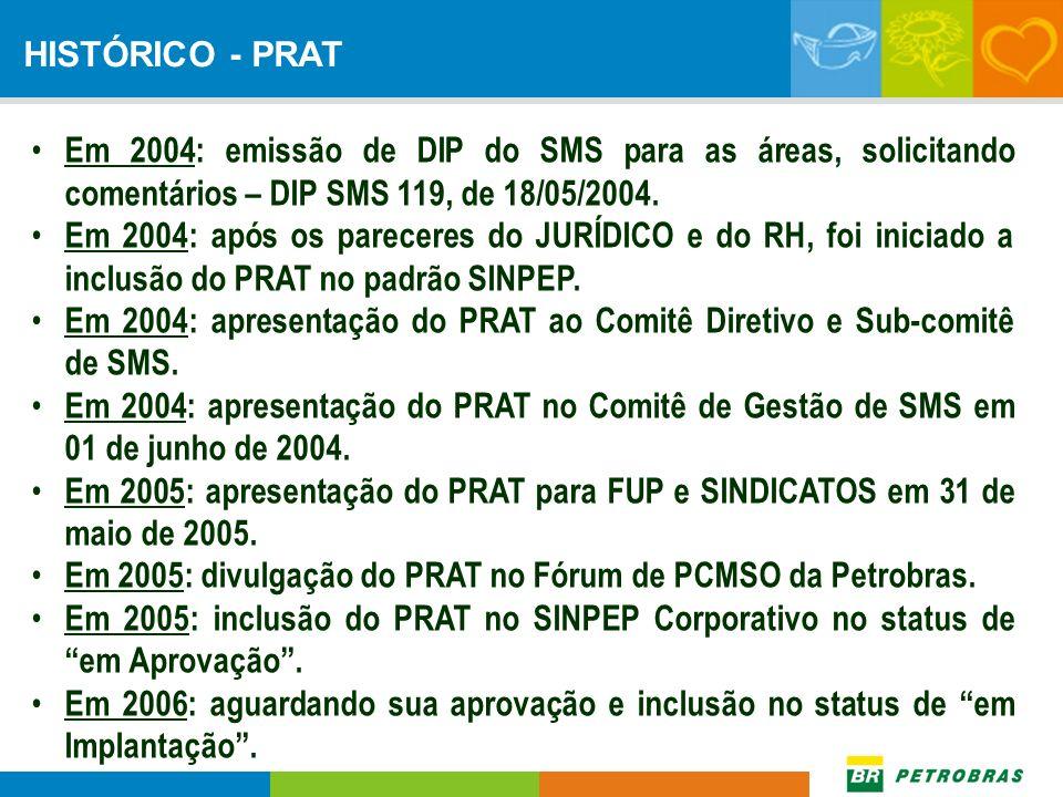Em 2004: emissão de DIP do SMS para as áreas, solicitando comentários – DIP SMS 119, de 18/05/2004. Em 2004: após os pareceres do JURÍDICO e do RH, fo