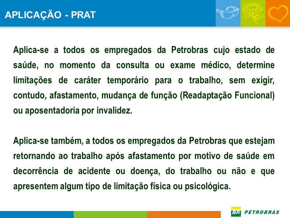 Aplica-se a todos os empregados da Petrobras cujo estado de saúde, no momento da consulta ou exame médico, determine limitações de caráter temporário