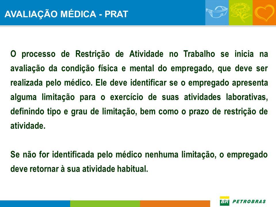 O processo de Restrição de Atividade no Trabalho se inicia na avaliação da condição física e mental do empregado, que deve ser realizada pelo médico.