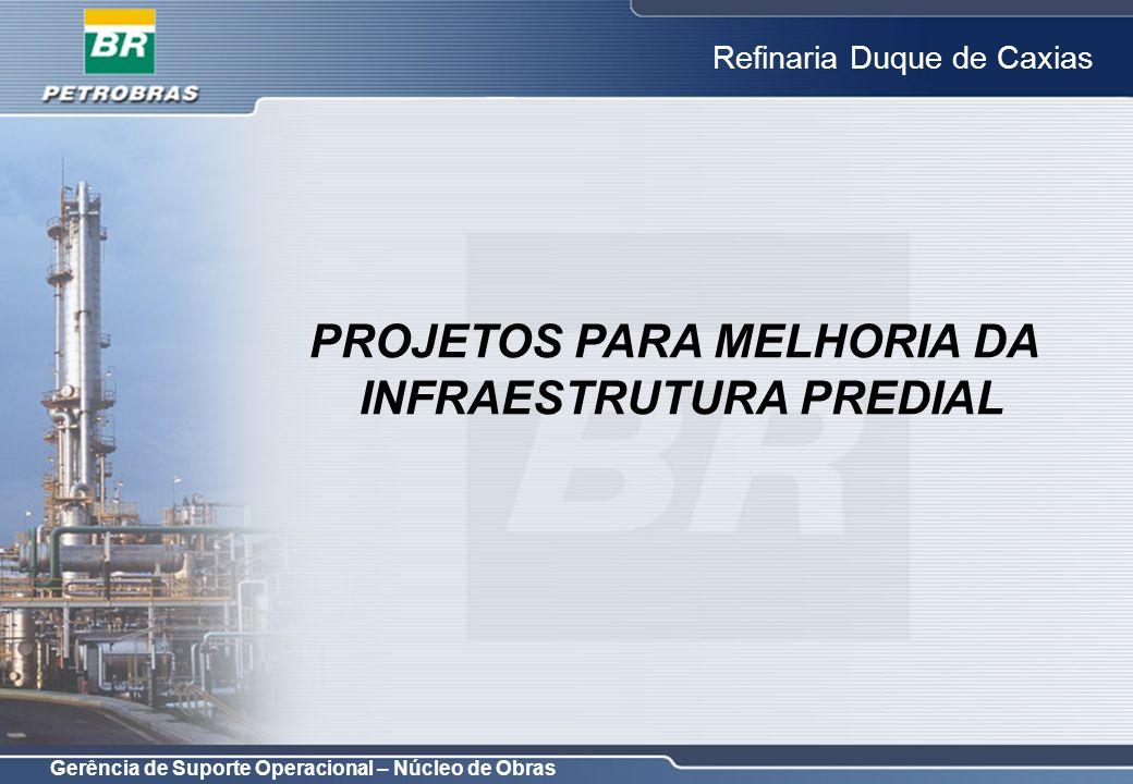 Gerência de Suporte Operacional – Núcleo de Obras Refinaria Duque de Caxias PACOTE 1 – OBRAS EM ANDAMENTO NOVO POSTO DE COMBUSTÍVEIS – BR; MUDANÇA DO GÁS DO RESTAURANTE – LIQUIGÁS; TESTE DE CARGA DAS PONTES NA PERIMETRAL (COQUE); CONSTRUÇÃO DA CANTINA DA MI; NOVA ÁREA BANCÁRIA NA VILA DAS EMPREITEIRAS;