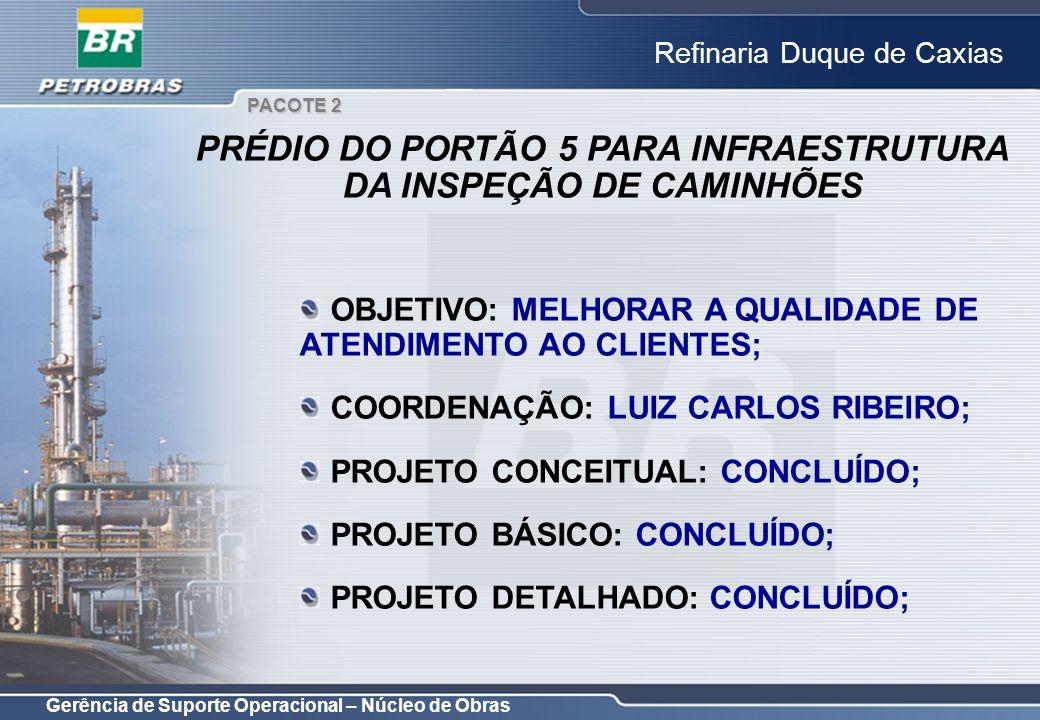 Gerência de Suporte Operacional – Núcleo de Obras Refinaria Duque de Caxias OBJETIVO: MELHORAR A QUALIDADE DE ATENDIMENTO AO CLIENTES; COORDENAÇÃO: LU
