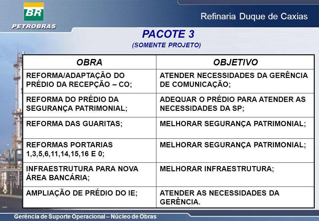Gerência de Suporte Operacional – Núcleo de Obras Refinaria Duque de Caxias OBRAOBJETIVO REFORMA/ADAPTAÇÃO DO PRÉDIO DA RECEPÇÃO – CO; ATENDER NECESSI