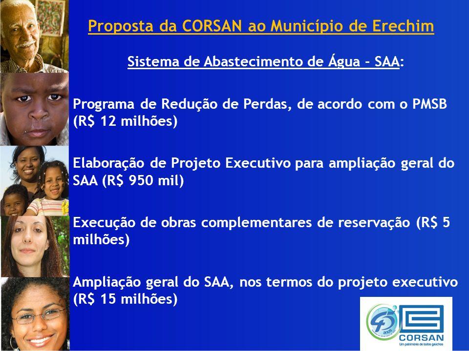 Proposta da CORSAN ao Município de Erechim Sistema de Abastecimento de Água - SAA: Programa de Redução de Perdas, de acordo com o PMSB (R$ 12 milhões) Elaboração de Projeto Executivo para ampliação geral do SAA (R$ 950 mil) Execução de obras complementares de reservação (R$ 5 milhões) Ampliação geral do SAA, nos termos do projeto executivo (R$ 15 milhões)
