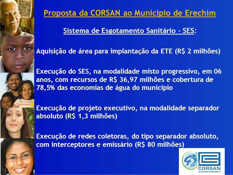 Proposta da CORSAN ao Município de Erechim Sistema de Esgotamento Sanitário - SES: Aquisição de área para implantação da ETE (R$ 2 milhões) Execução do SES, na modalidade misto progressivo, em 06 anos, com recursos de R$ 36,97 milhões e cobertura de 78,5% das economias de água do município Execução de projeto executivo, na modalidade separador absoluto (R$ 1,3 milhões) Execução de redes coletoras, do tipo separador absoluto, com interceptores e emissário (R$ 80 milhões)