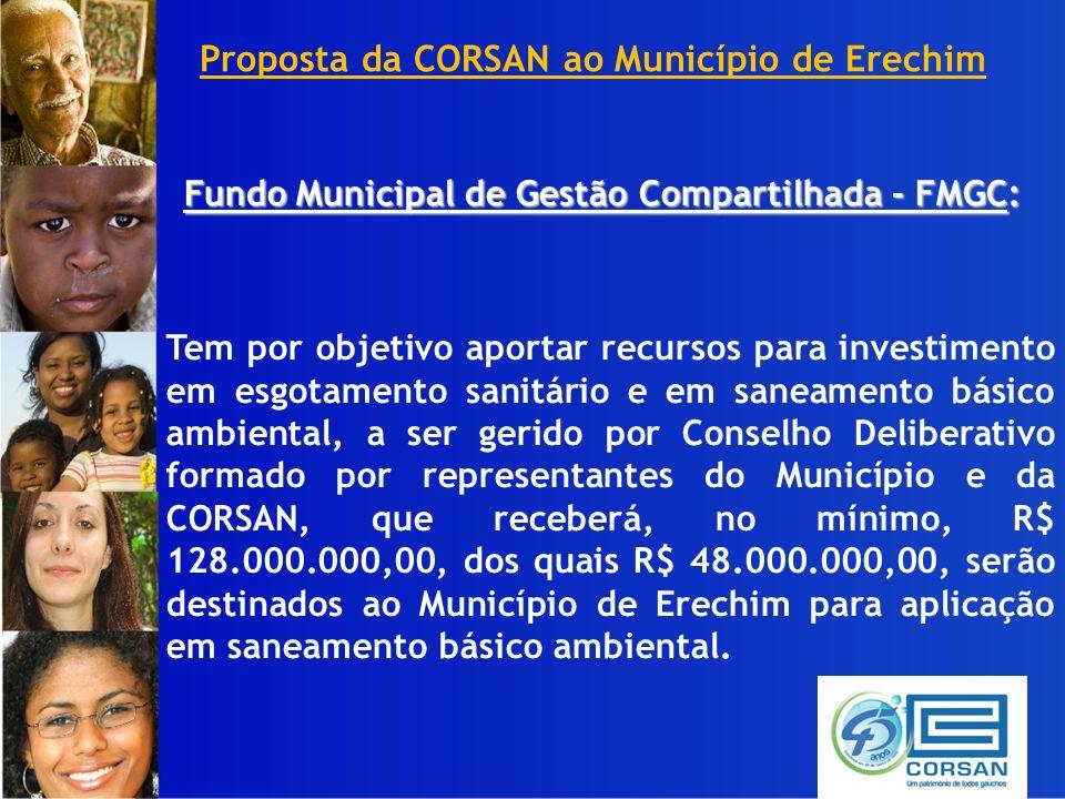 Proposta da CORSAN ao Município de Erechim Fundo Municipal de Gestão Compartilhada - FMGC: Tem por objetivo aportar recursos para investimento em esgotamento sanitário e em saneamento básico ambiental, a ser gerido por Conselho Deliberativo formado por representantes do Município e da CORSAN, que receberá, no mínimo, R$ 128.000.000,00, dos quais R$ 48.000.000,00, serão destinados ao Município de Erechim para aplicação em saneamento básico ambiental.