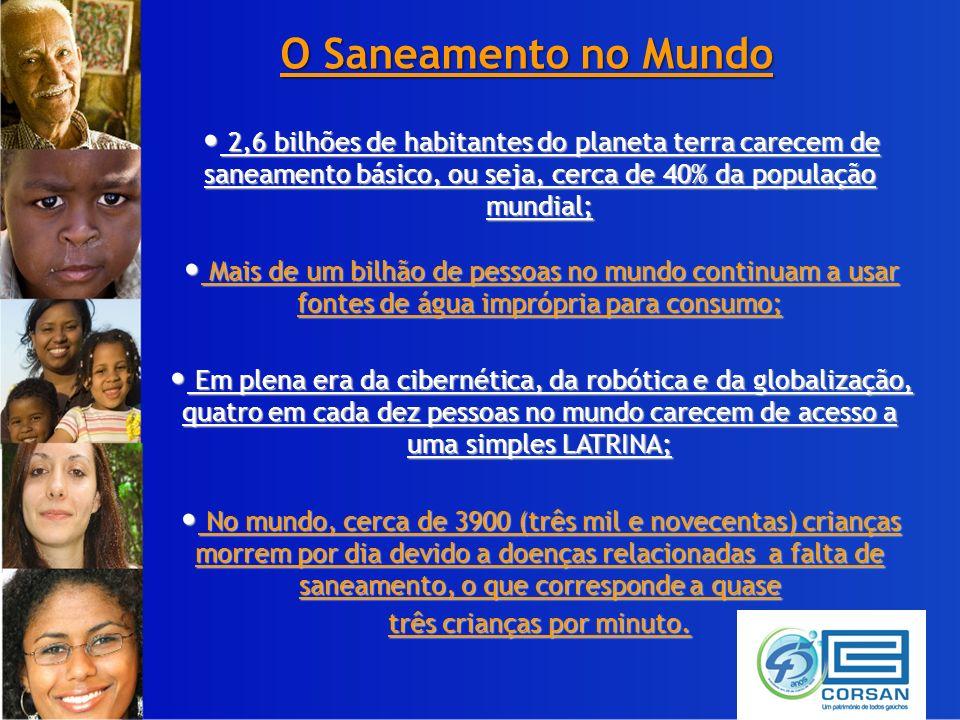 O Saneamento no Brasil 58% das mortes de crianças no país são causadas por doenças associadas à falta de saneamento.