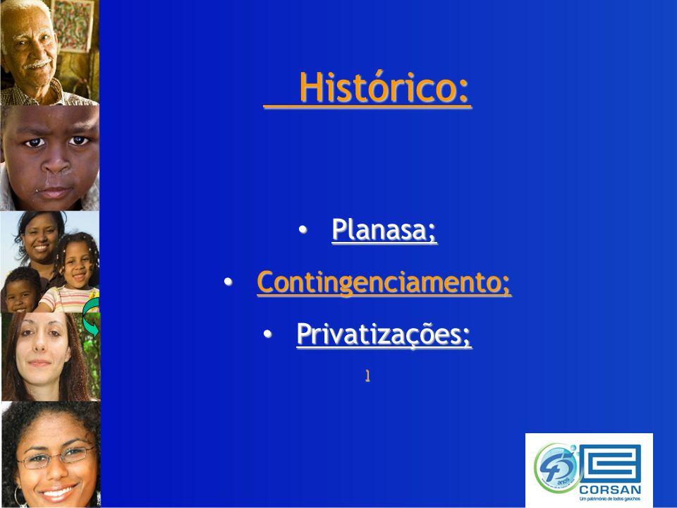Histórico: Histórico: Planasa; Planasa; Contingenciamento; Contingenciamento; Privatizações; Privatizações;]