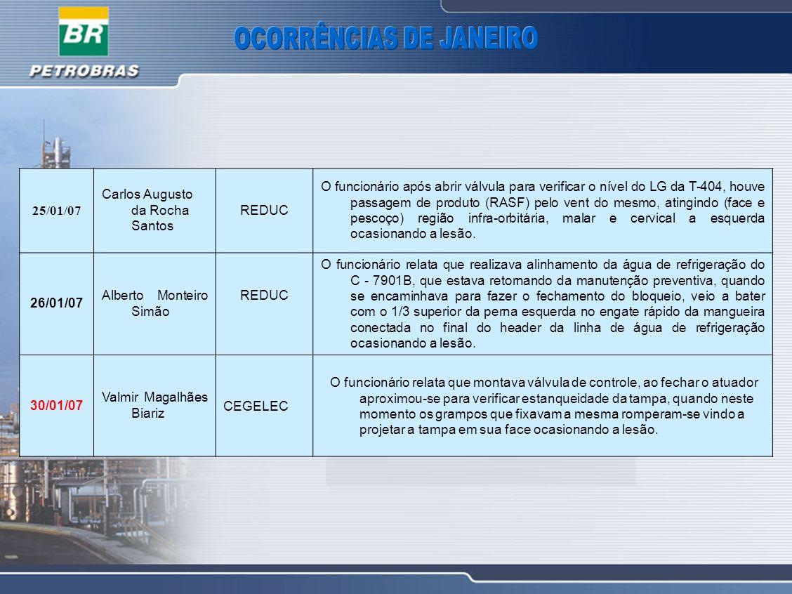 25/01/07 Carlos Augusto da Rocha Santos REDUC O funcionário após abrir válvula para verificar o nível do LG da T-404, houve passagem de produto (RASF)