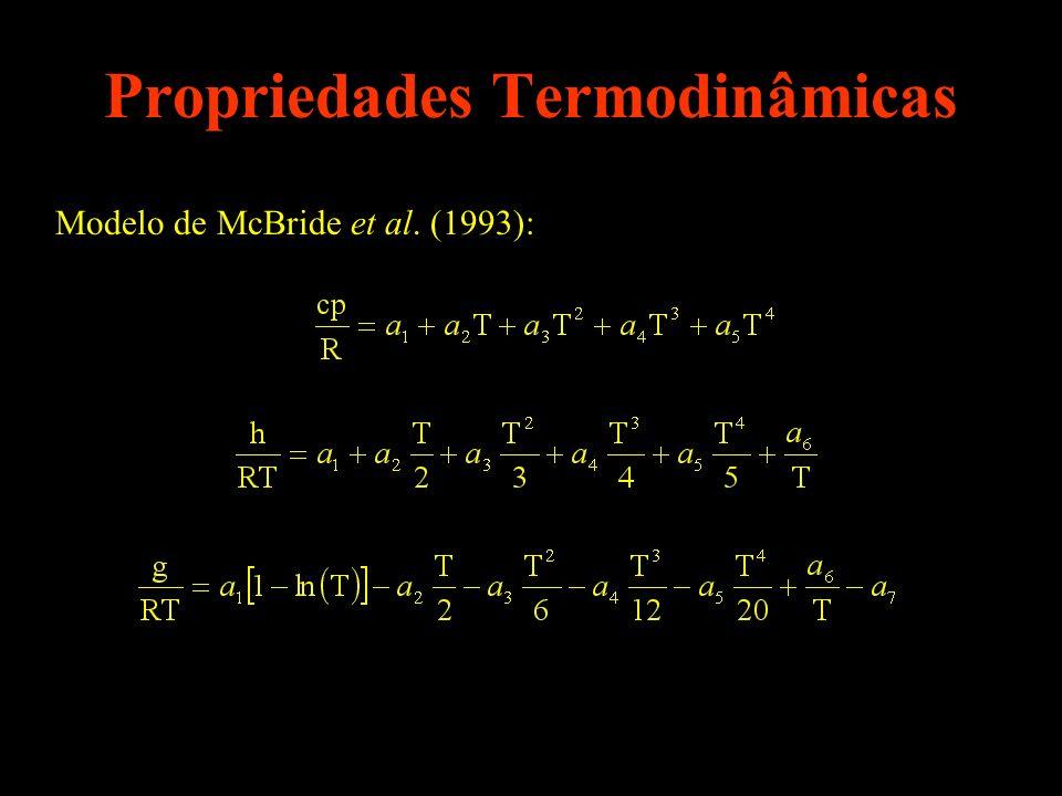 Propriedades Termodinâmicas Constantes de equilíbrio químico baseada na: Pressão parcial Variação da Energia Livre de Gibbs Variação da Energia Livre de Gibbs: