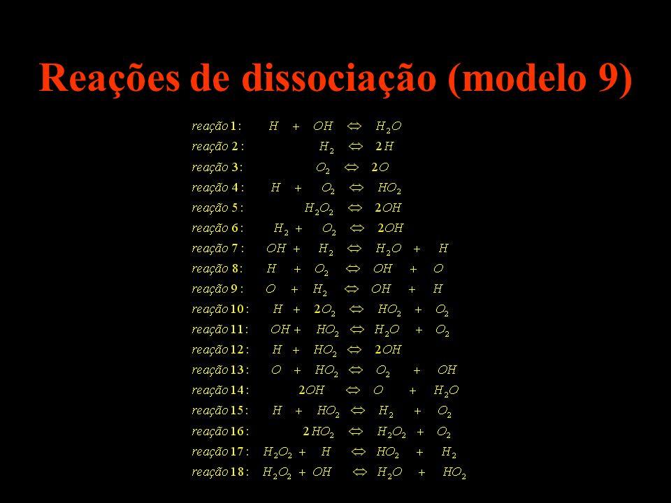 Modelo 3 Equação Geral: Reações de Dissociação: