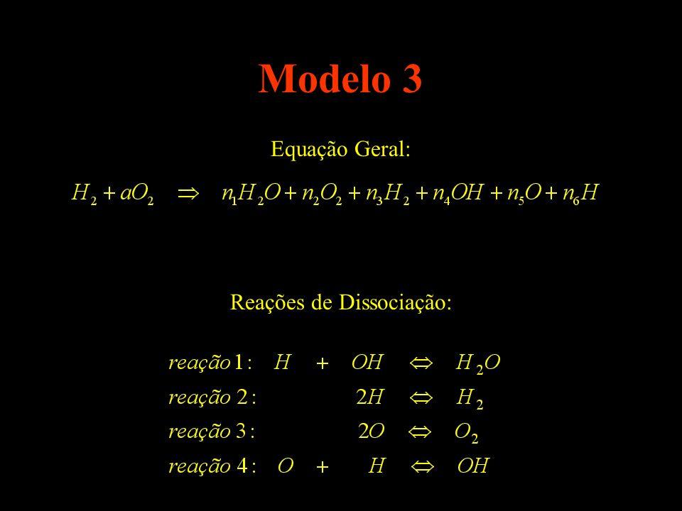 Modelo 3 Número de Moles: Sistema de Equações: