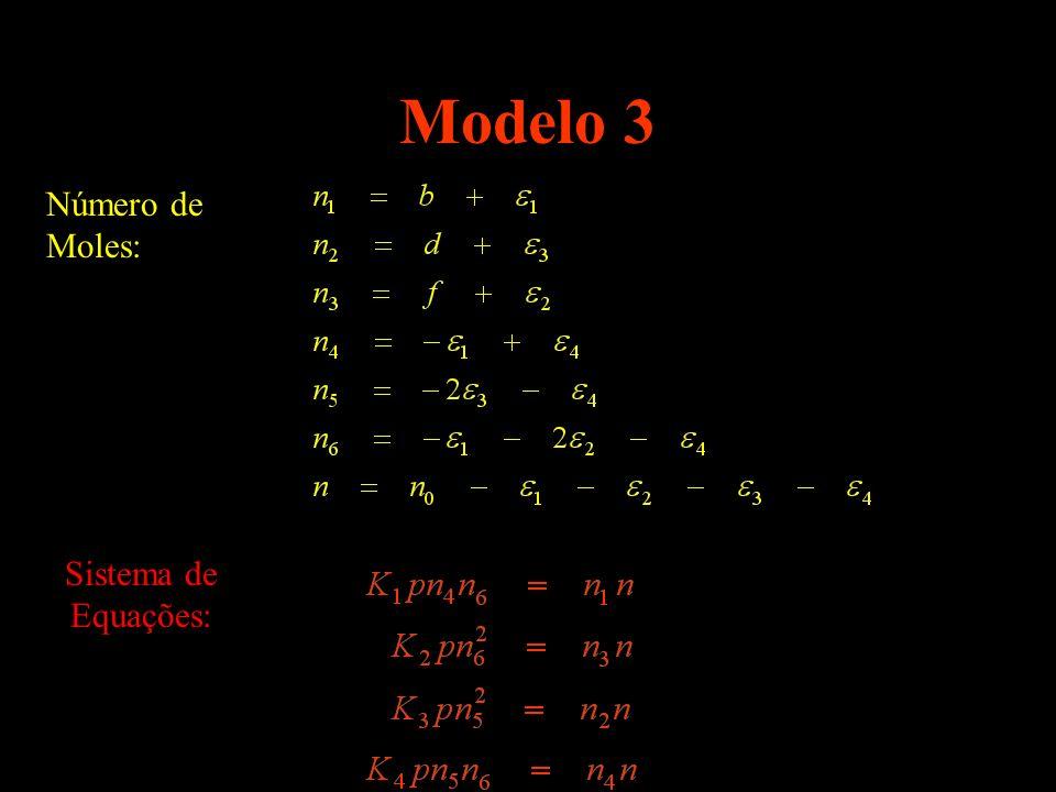 Composição Química