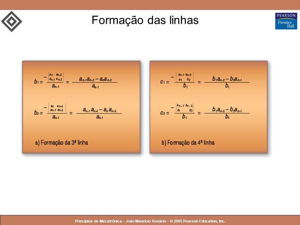 © 2005 by Pearson Education Princípios de Mecatrônica – João Maurício Rosário – © 2005 Pearson Education, Inc. Formação das linhas