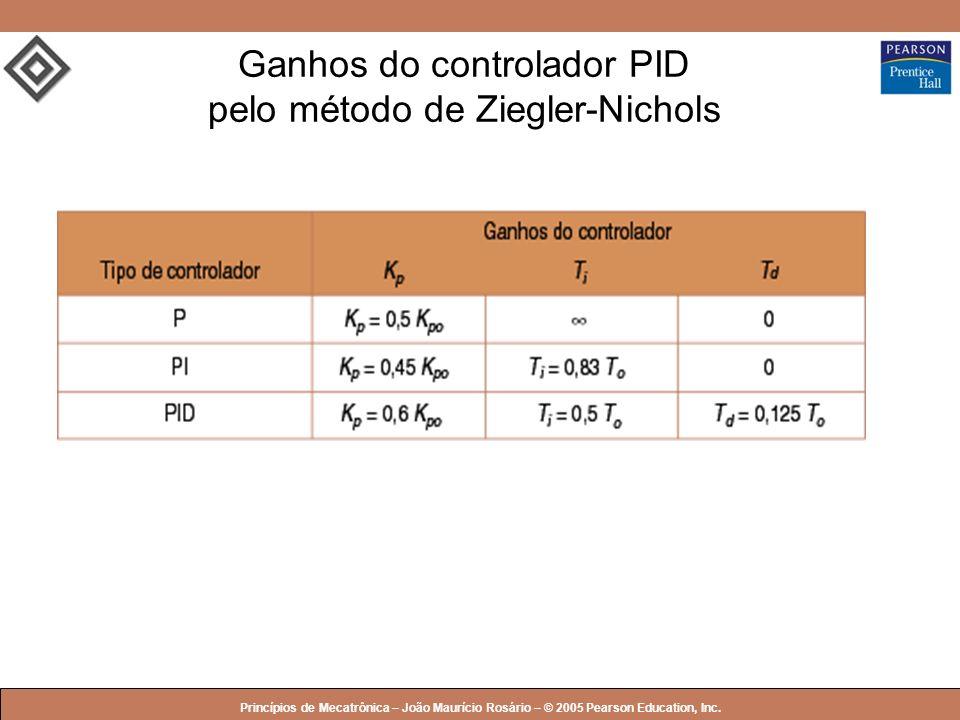 © 2005 by Pearson Education Princípios de Mecatrônica – João Maurício Rosário – © 2005 Pearson Education, Inc. Ganhos do controlador PID pelo método d