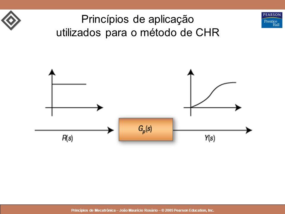 © 2005 by Pearson Education Princípios de Mecatrônica – João Maurício Rosário – © 2005 Pearson Education, Inc. Princípios de aplicação utilizados para