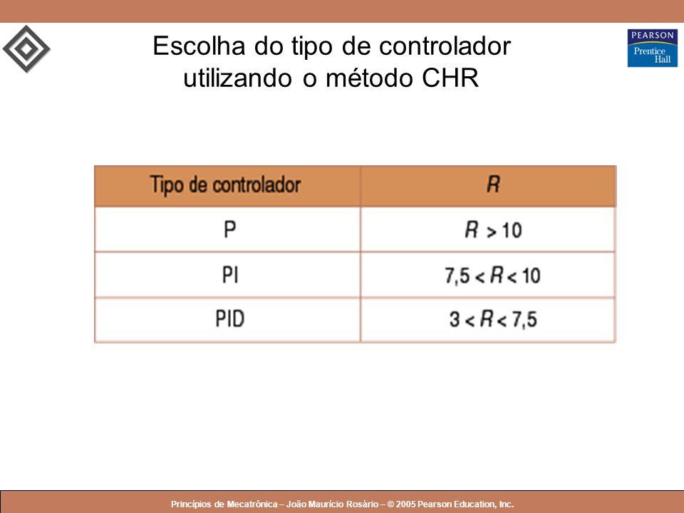 © 2005 by Pearson Education Princípios de Mecatrônica – João Maurício Rosário – © 2005 Pearson Education, Inc. Escolha do tipo de controlador utilizan