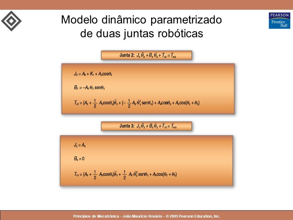 © 2005 by Pearson Education Princípios de Mecatrônica – João Maurício Rosário – © 2005 Pearson Education, Inc. Modelo dinâmico parametrizado de duas j