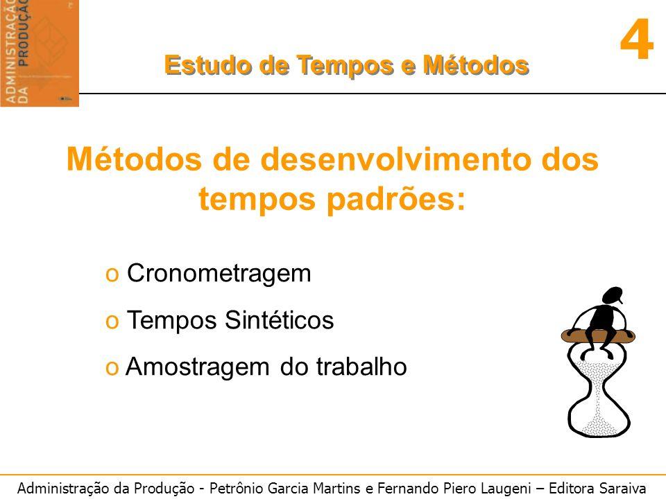 Administração da Produção - Petrônio Garcia Martins e Fernando Piero Laugeni – Editora Saraiva 4 Estudo de Tempos e Métodos Métodos de desenvolvimento