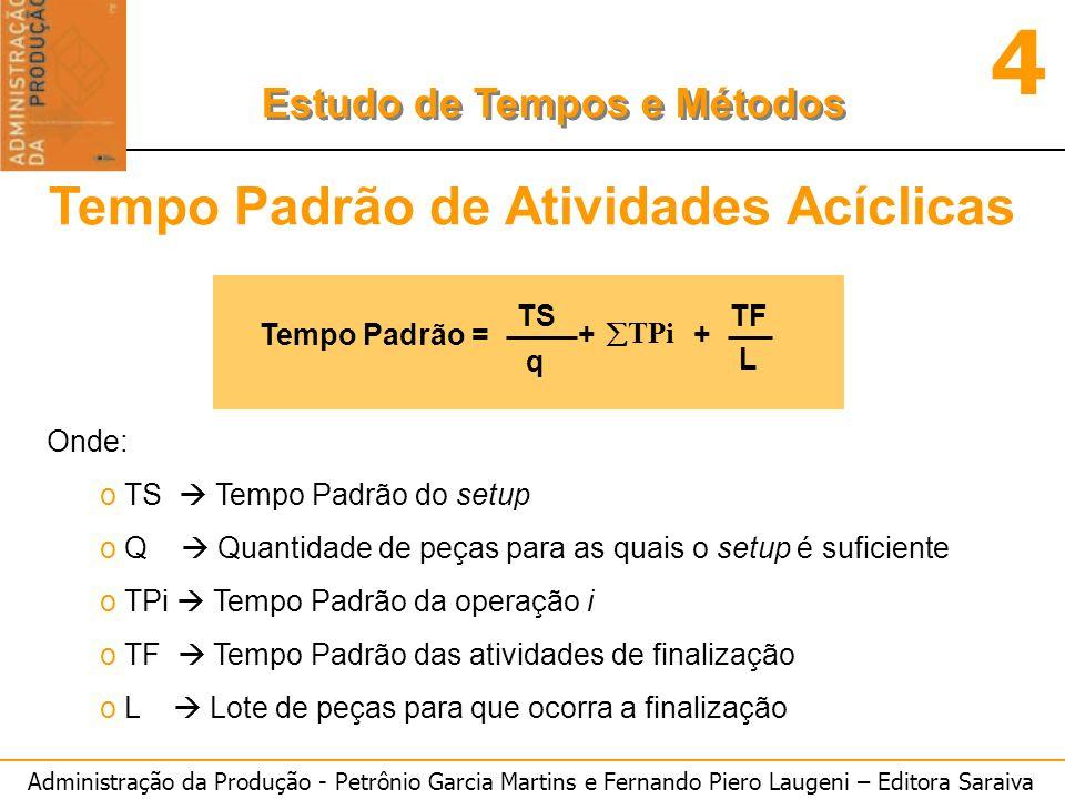 Administração da Produção - Petrônio Garcia Martins e Fernando Piero Laugeni – Editora Saraiva 4 Estudo de Tempos e Métodos Tempo Padrão de Atividades