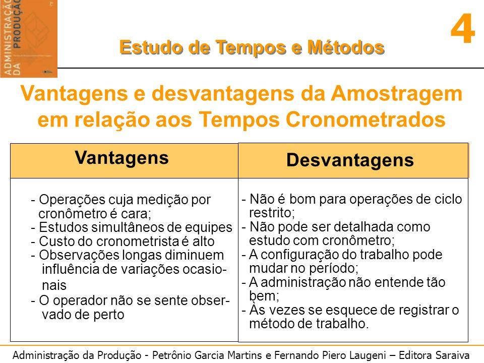 Administração da Produção - Petrônio Garcia Martins e Fernando Piero Laugeni – Editora Saraiva 4 Estudo de Tempos e Métodos Vantagens Desvantagens - O