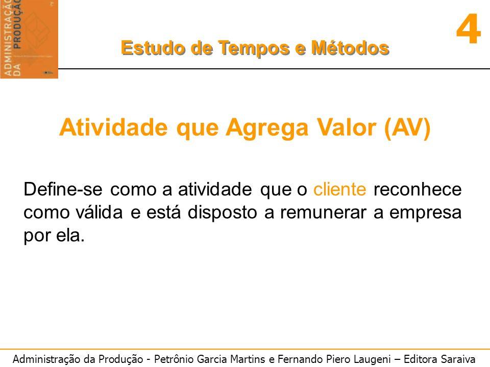 Administração da Produção - Petrônio Garcia Martins e Fernando Piero Laugeni – Editora Saraiva 4 Estudo de Tempos e Métodos Atividade que Agrega Valor