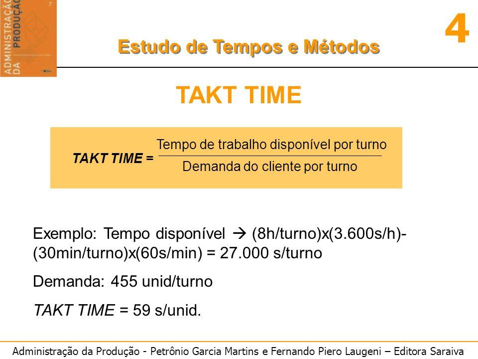 Administração da Produção - Petrônio Garcia Martins e Fernando Piero Laugeni – Editora Saraiva 4 Estudo de Tempos e Métodos TAKT TIME Exemplo: Tempo d