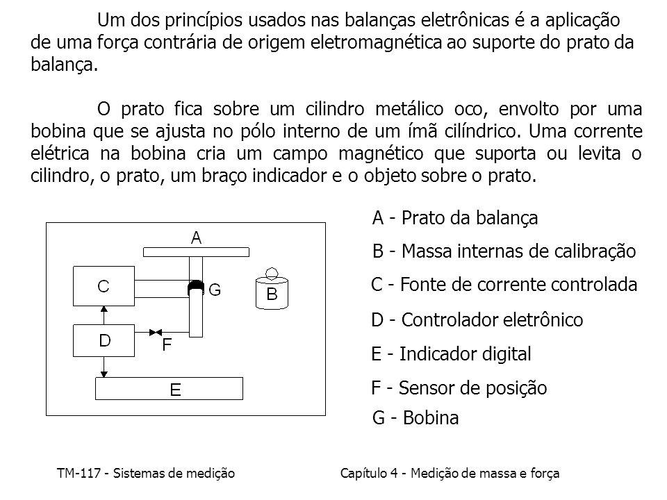 TM-117 - Sistemas de mediçãoCapítulo 4 - Medição de massa e força A - Prato da balança B - Massa internas de calibração C - Fonte de corrente controla