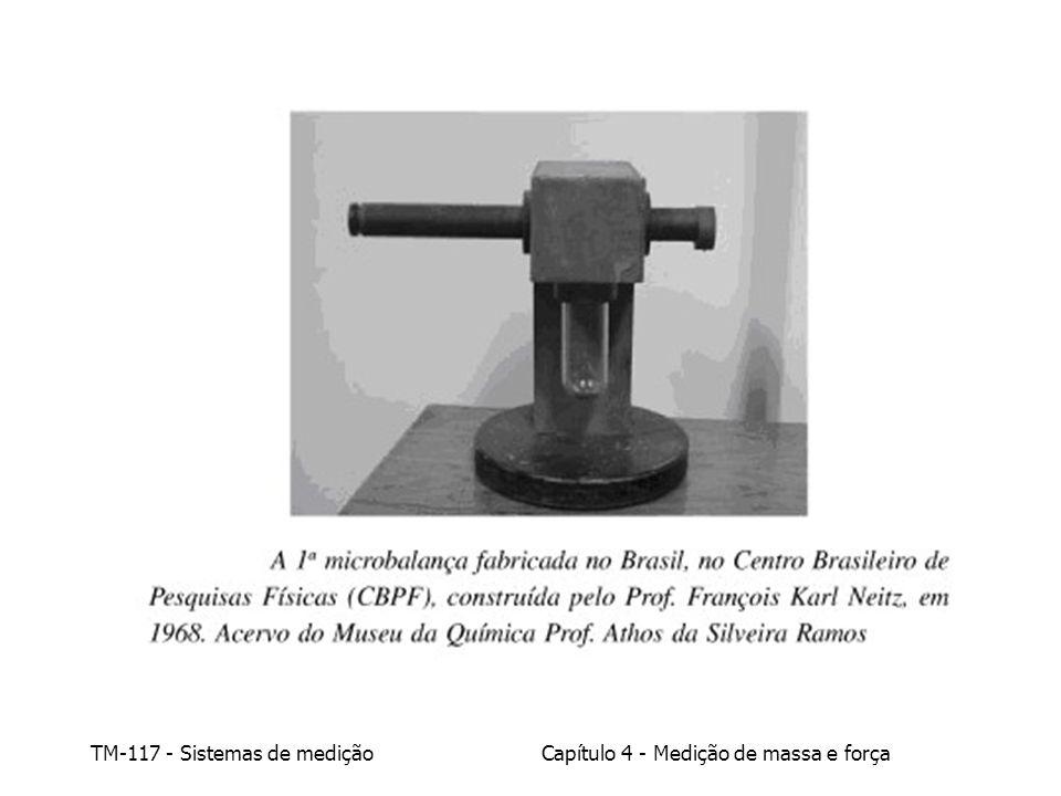 TM-117 - Sistemas de mediçãoCapítulo 4 - Medição de massa e força