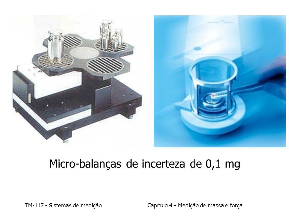 TM-117 - Sistemas de mediçãoCapítulo 4 - Medição de massa e força Micro-balanças de incerteza de 0,1 mg