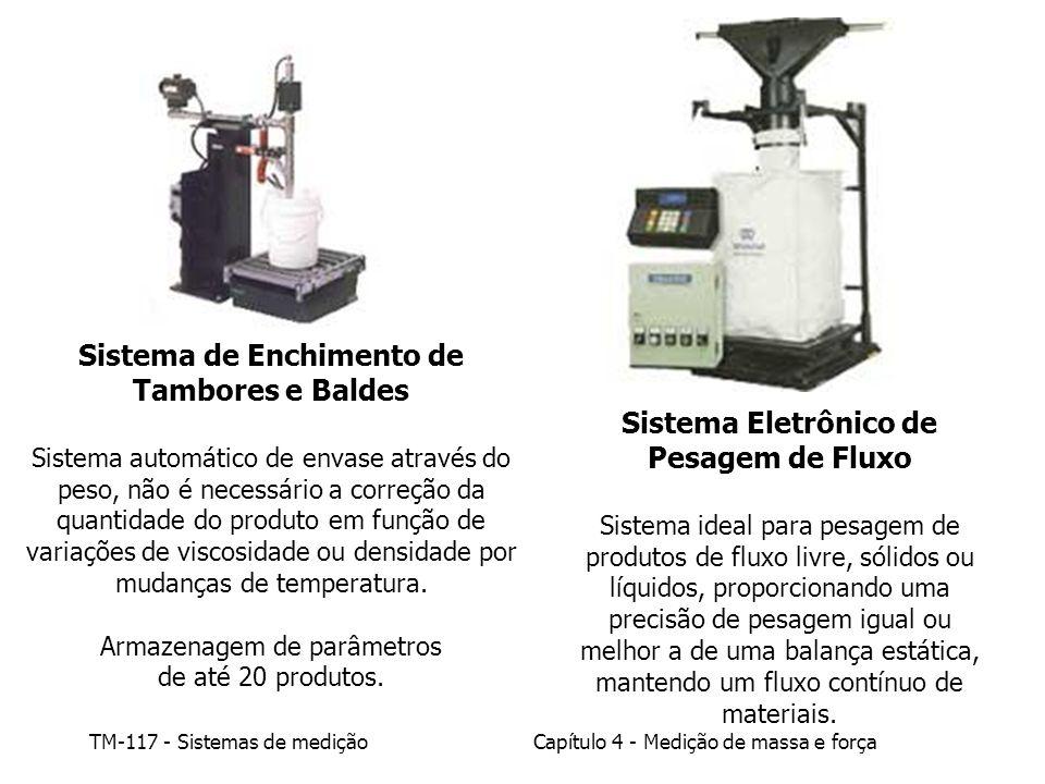 TM-117 - Sistemas de mediçãoCapítulo 4 - Medição de massa e força Sistema de Enchimento de Tambores e Baldes Sistema automático de envase através do p