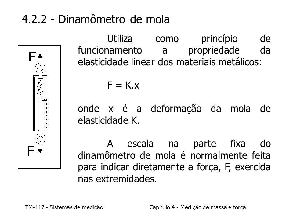 TM-117 - Sistemas de mediçãoCapítulo 4 - Medição de massa e força 4.2.2 - Dinamômetro de mola Utiliza como princípio de funcionamento a propriedade da