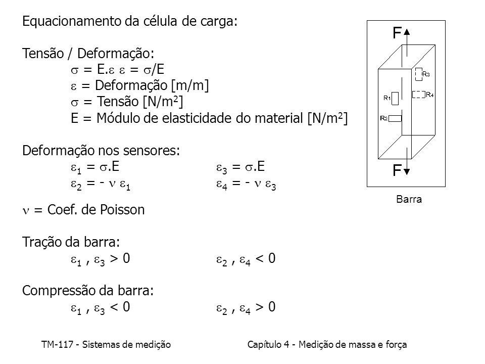 TM-117 - Sistemas de mediçãoCapítulo 4 - Medição de massa e força Barra Equacionamento da célula de carga: Tensão / Deformação: = E. = /E = Deformação
