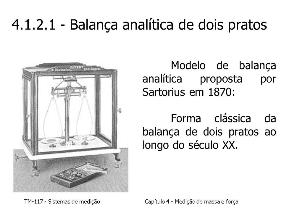 TM-117 - Sistemas de mediçãoCapítulo 4 - Medição de massa e força Modelo de balança analítica proposta por Sartorius em 1870: Forma clássica da balanç