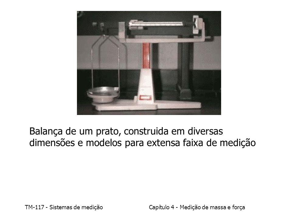 TM-117 - Sistemas de mediçãoCapítulo 4 - Medição de massa e força Balança de um prato, construida em diversas dimensões e modelos para extensa faixa d