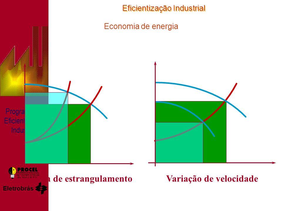 Eficientização Industrial Eletrobrás PROGRAMA NACIONAL DE CONSERVAÇÃO DE ENERGIA ELÉTRICA Programa de Eficientização Industrial Economia de energia Válvula de estrangulamentoVariação de velocidade