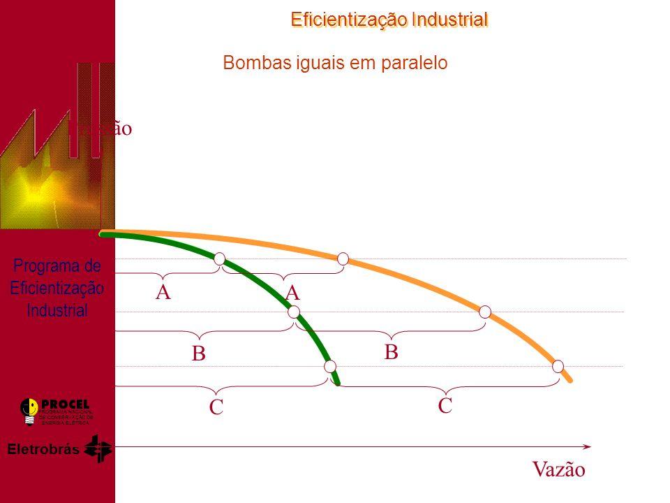 Eficientização Industrial Eletrobrás PROGRAMA NACIONAL DE CONSERVAÇÃO DE ENERGIA ELÉTRICA Programa de Eficientização Industrial Bombas iguais em paralelo Pressão Vazão A B B C C A