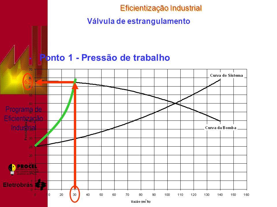 Eficientização Industrial Eletrobrás PROGRAMA NACIONAL DE CONSERVAÇÃO DE ENERGIA ELÉTRICA Programa de Eficientização Industrial Válvula de estrangulamento Ponto 1 - Pressão de trabalho 62