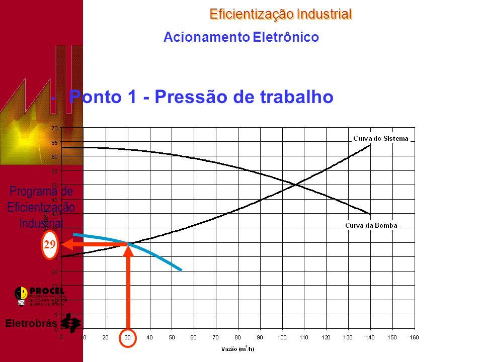 Eficientização Industrial Eletrobrás PROGRAMA NACIONAL DE CONSERVAÇÃO DE ENERGIA ELÉTRICA Programa de Eficientização Industrial Acionamento Eletrônico Ponto 1 - Pressão de trabalho 29