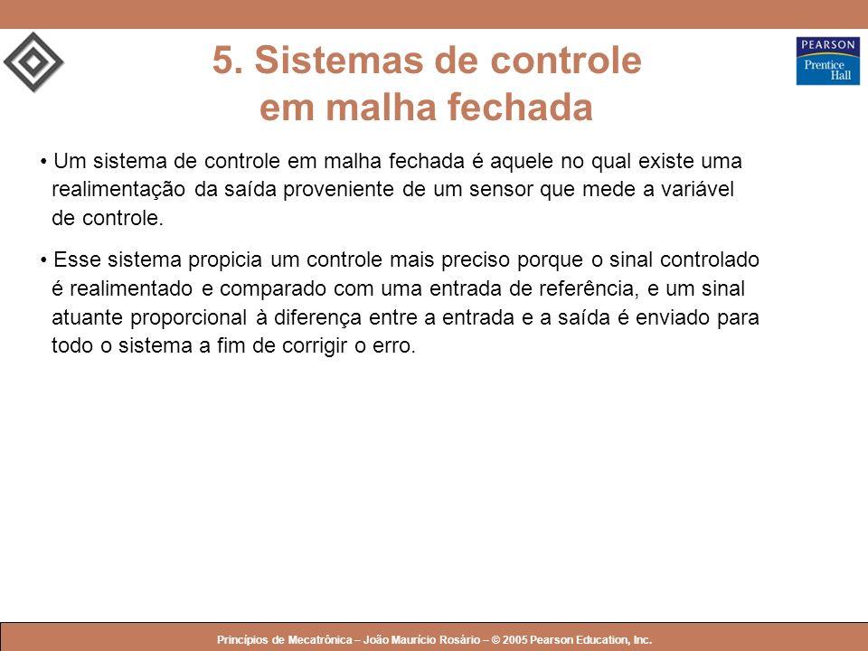 © 2005 by Pearson Education Princípios de Mecatrônica – João Maurício Rosário – © 2005 Pearson Education, Inc. Um sistema de controle em malha fechada