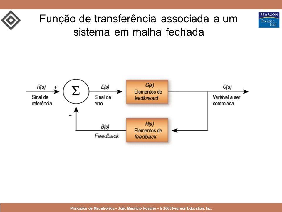 © 2005 by Pearson Education Princípios de Mecatrônica – João Maurício Rosário – © 2005 Pearson Education, Inc. Função de transferência associada a um